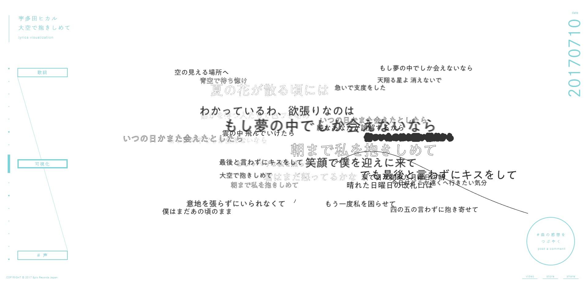 歌詞サイト_可視化